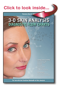 Skin diagnostic flow charts
