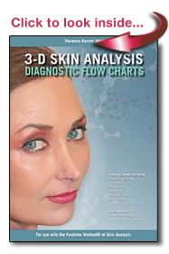 Skin diagnostic flow charts