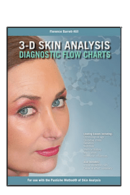 Skin Diagnostic Flowchart booklet