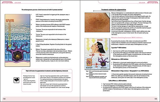 Sample pages: Cosmetic Chemistry book